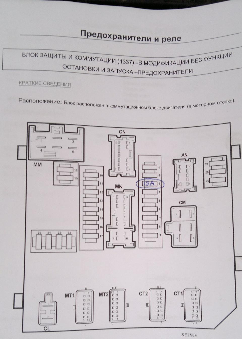 Рено меган 2 схема предохранителей под капотом фото 183