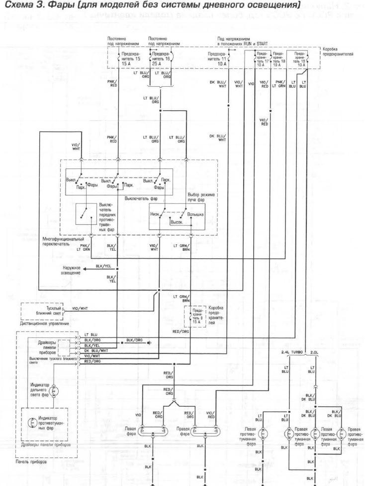 Схема внешних приборов