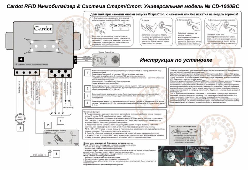 кнопка 24 инструкция - фото 2