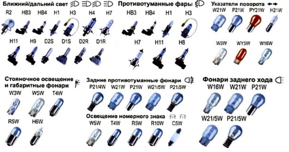 Лампочки транспортер т5 ролики к рольгангам купить