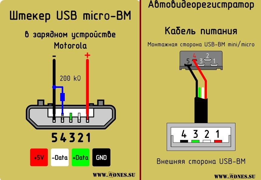 Распиновка  USB  разъёмов для распайки в домашних условиях 399dbdcs-960