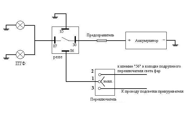 Противотуманные фары схема подсоединения