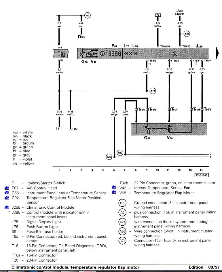 scheme for the Passat B5.