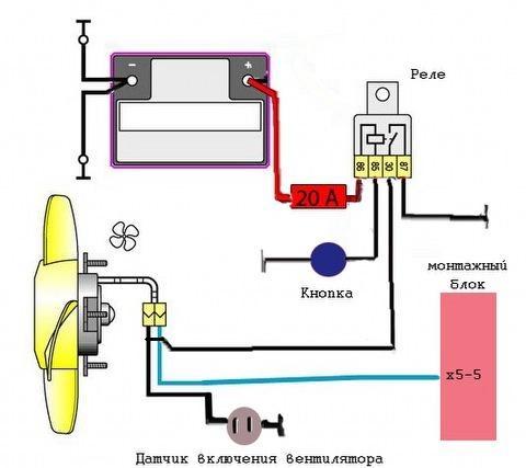 Как подсоединить вентилятор охлаждения через реле кнопкой показать схему