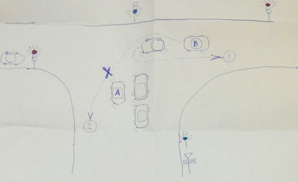 Схема ДТП, нарисована мной со