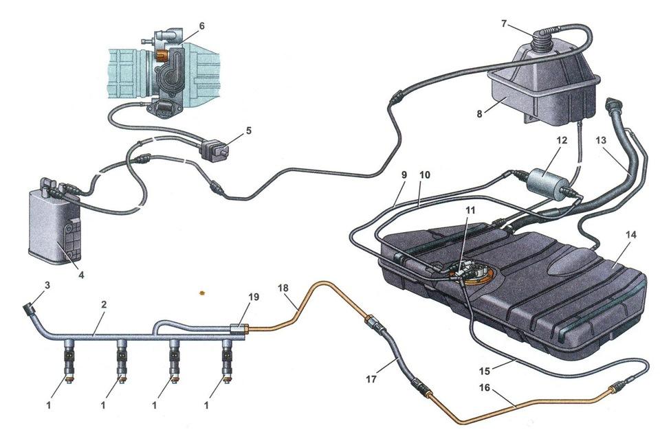 Как заменить топливную систему