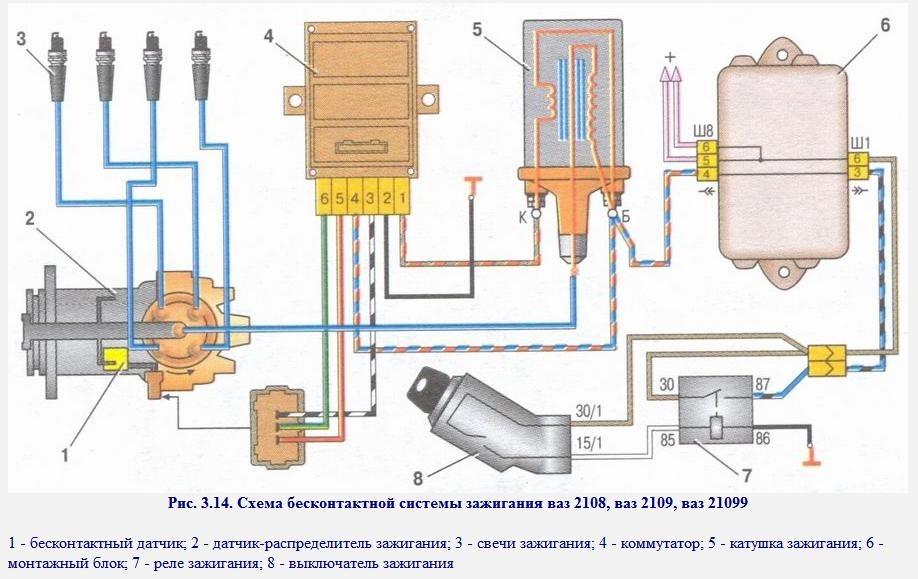 Схема включения коммутатора ваз 2108