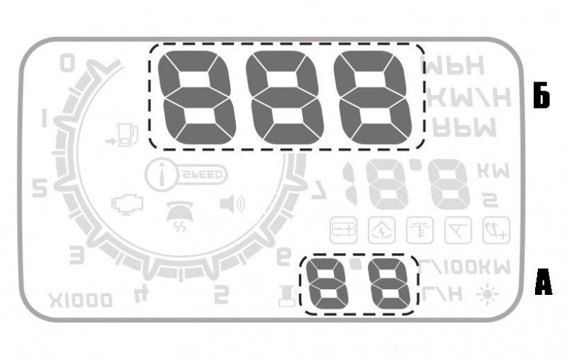 Проектор на лобовое стекло автомобиля с навигатором