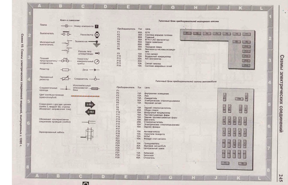 Manual, wiring diagrams for Mazda 323 1995 g / in — logbook Mazda 323 1996 on DRIVE2