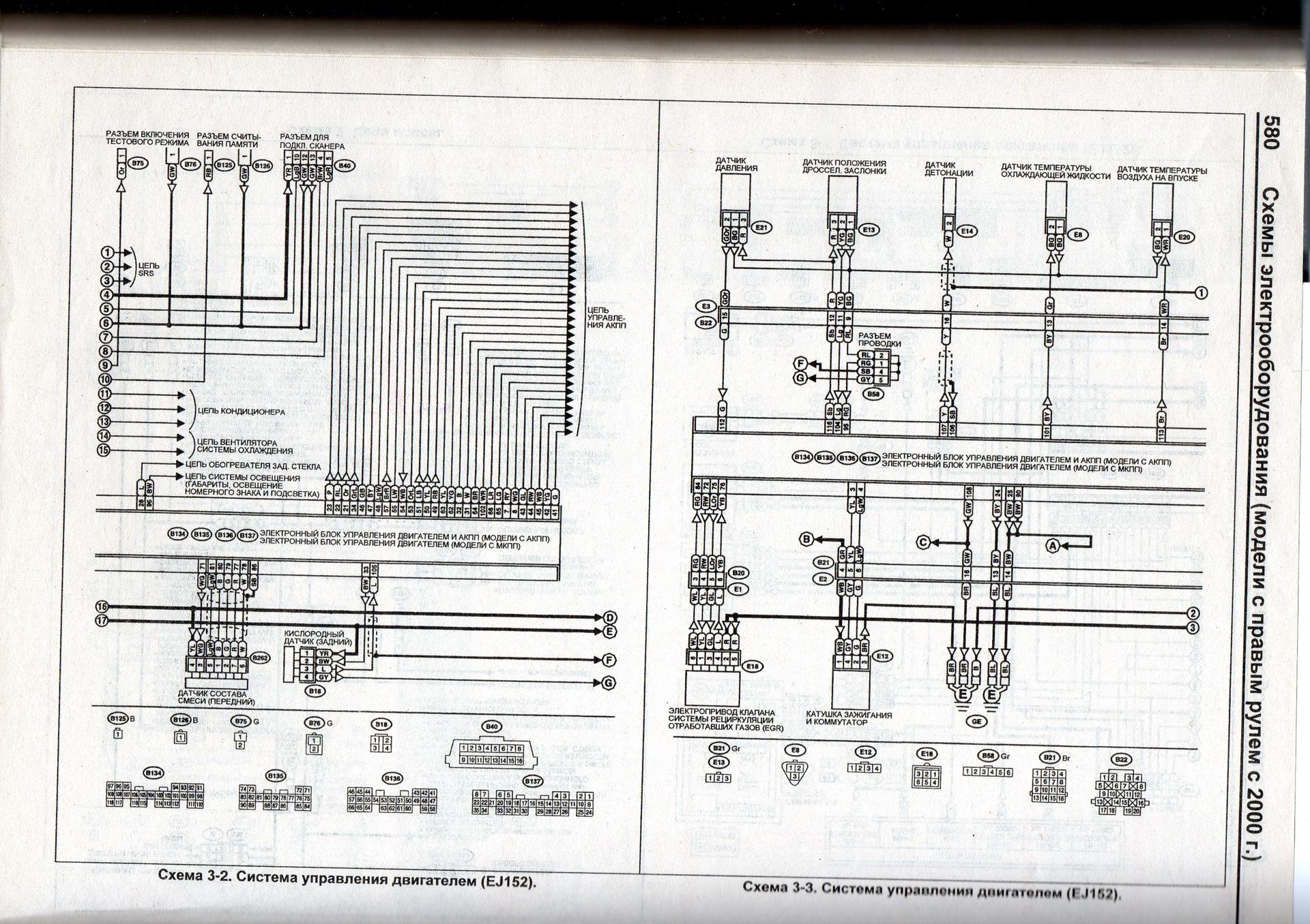 Схема электрики subaru