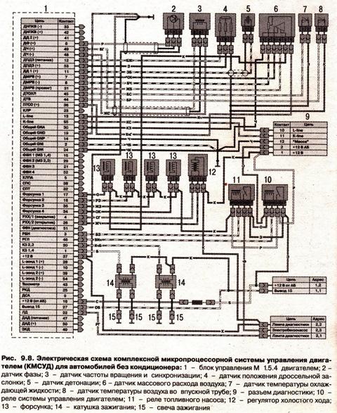 Схемы электропроводки ГАЗ 3102