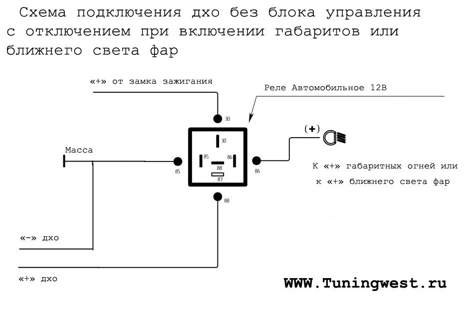 Схема подключения дхо с