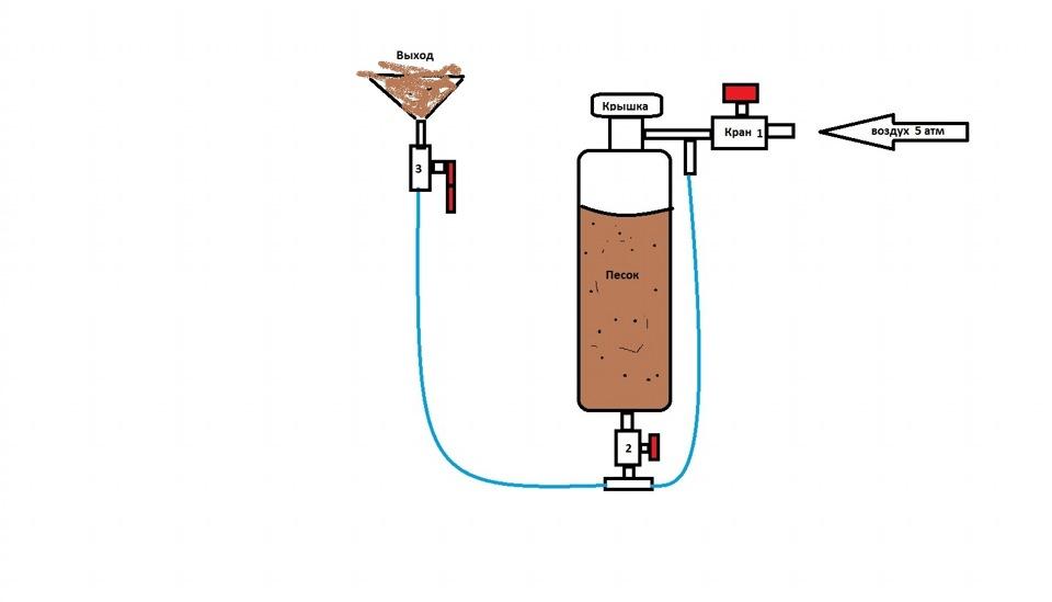 Пескоструйный аппарат из газового баллона чертежи