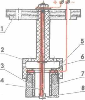 ...150—170 С. Все работы ведутся под вытяжным приспособлением, в резиновых...