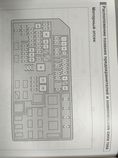Руководство по ремонту и эксплуатации Toyota Land Схема предохранителей land cruiser 150