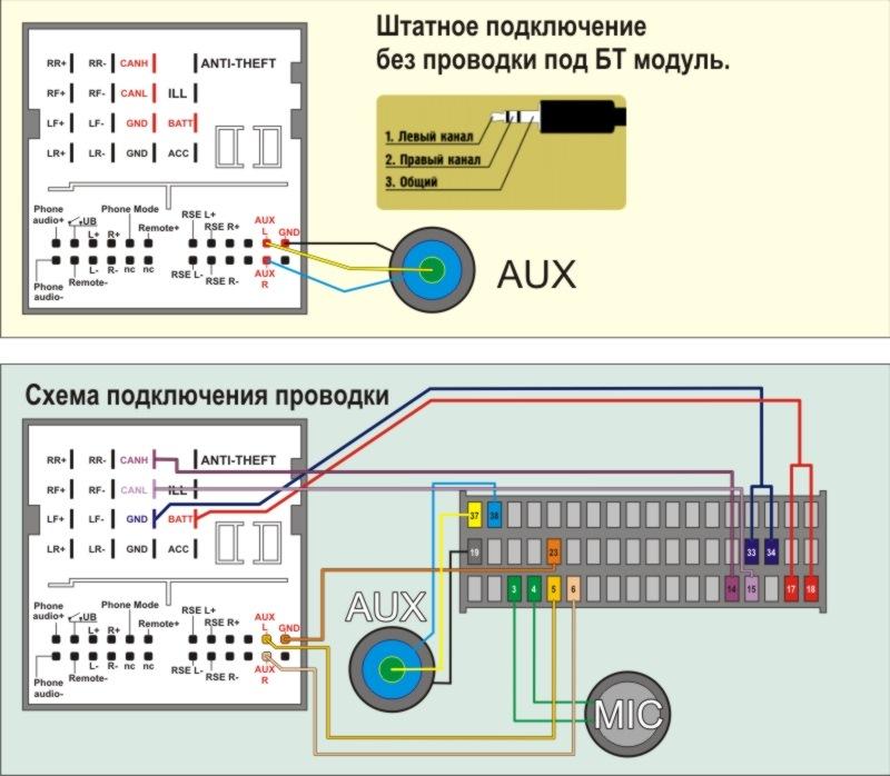 Схема подключения, фотоотчет и