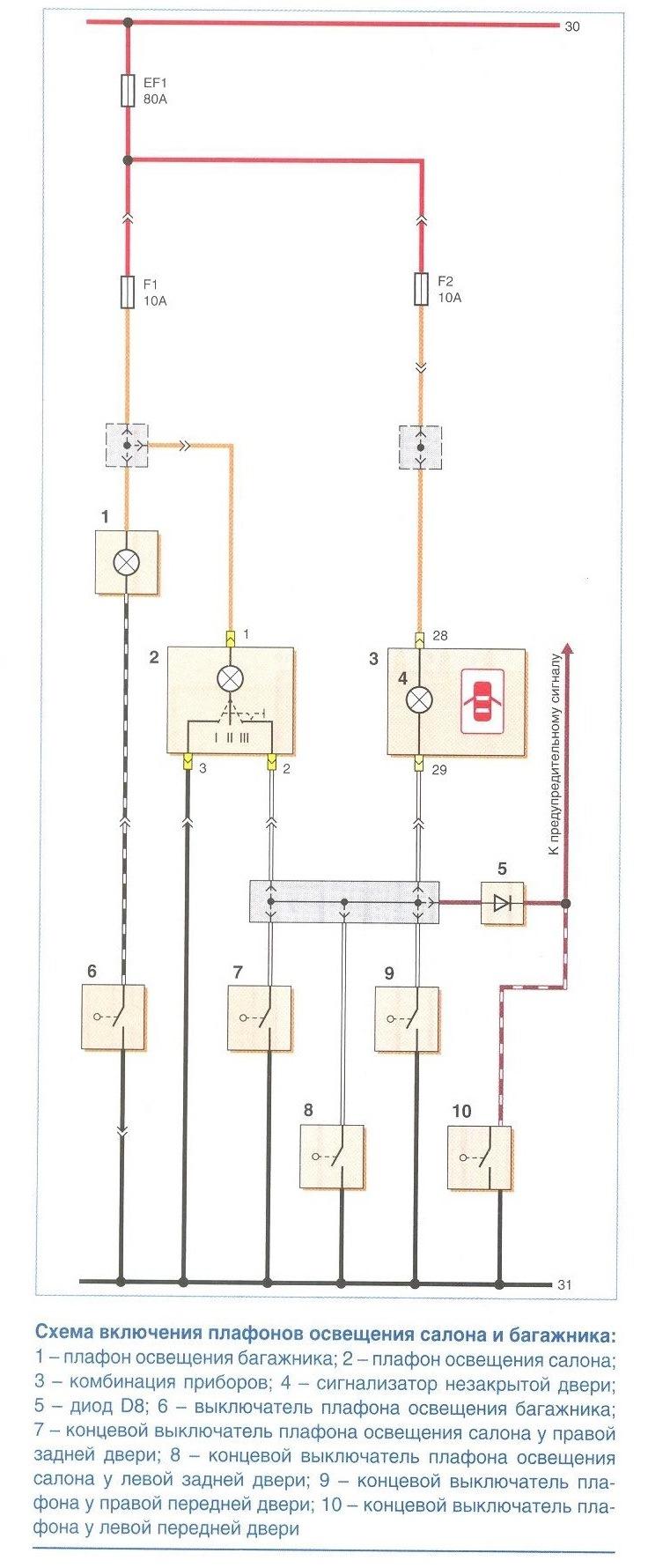 Схема подключения освещения в багажнике