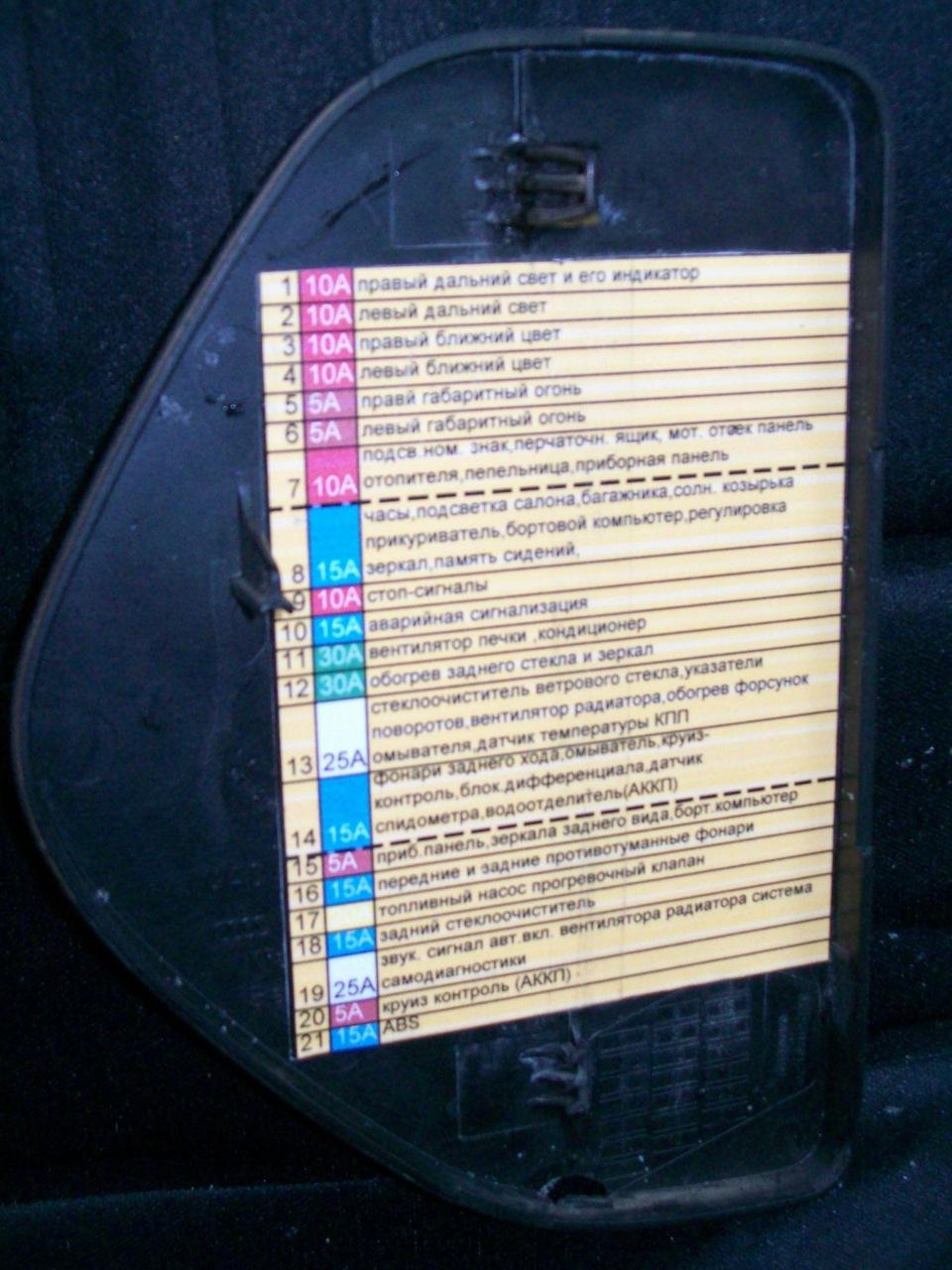 Как сделать диагностику Audi 100 2.3 AAR-94г?Нужен совет срочно 83