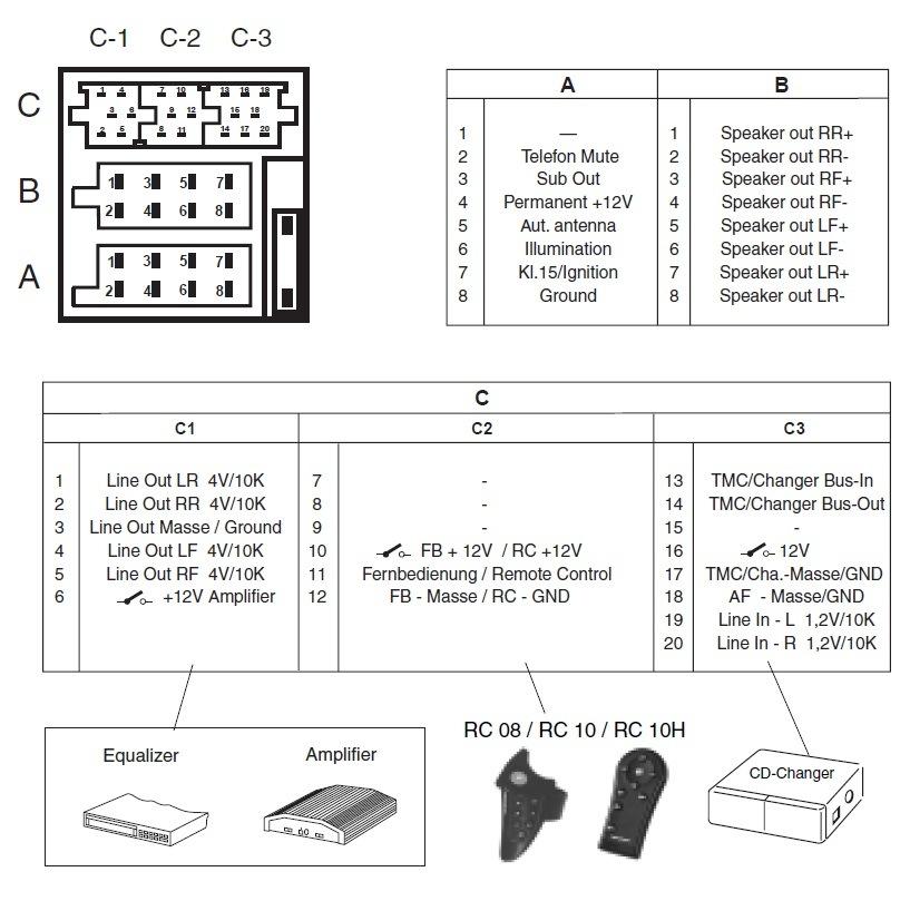 Инструкция для автомагнитолы