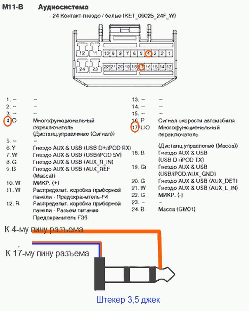 pioneer avh-160dvd инструкция
