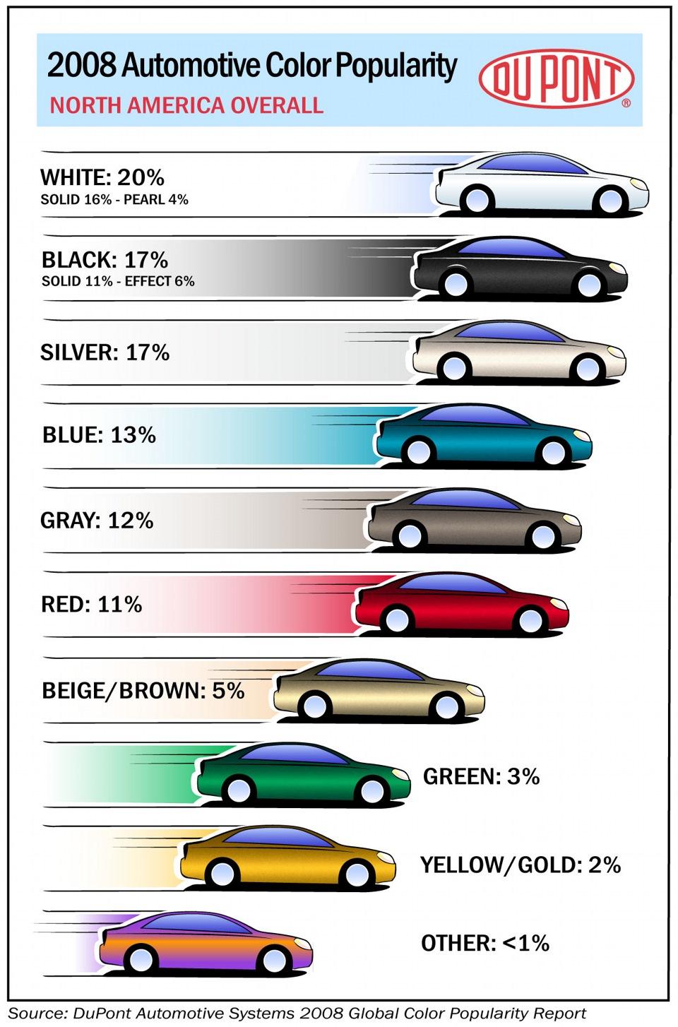 Какого цвета оттенков больше