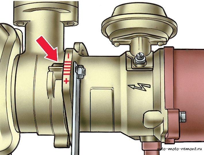 3eaa622s 960 - Как выставить зажигание на ваз 2109 полезные советы