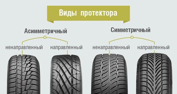 асимметричные и симметричные шины