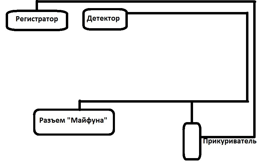 Примерная схема подключения