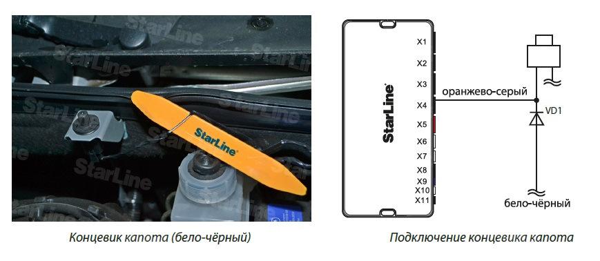 Схема установки старлайн а93 фото 188