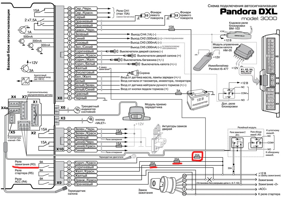 Схемы подключения автосигнализации на хонда