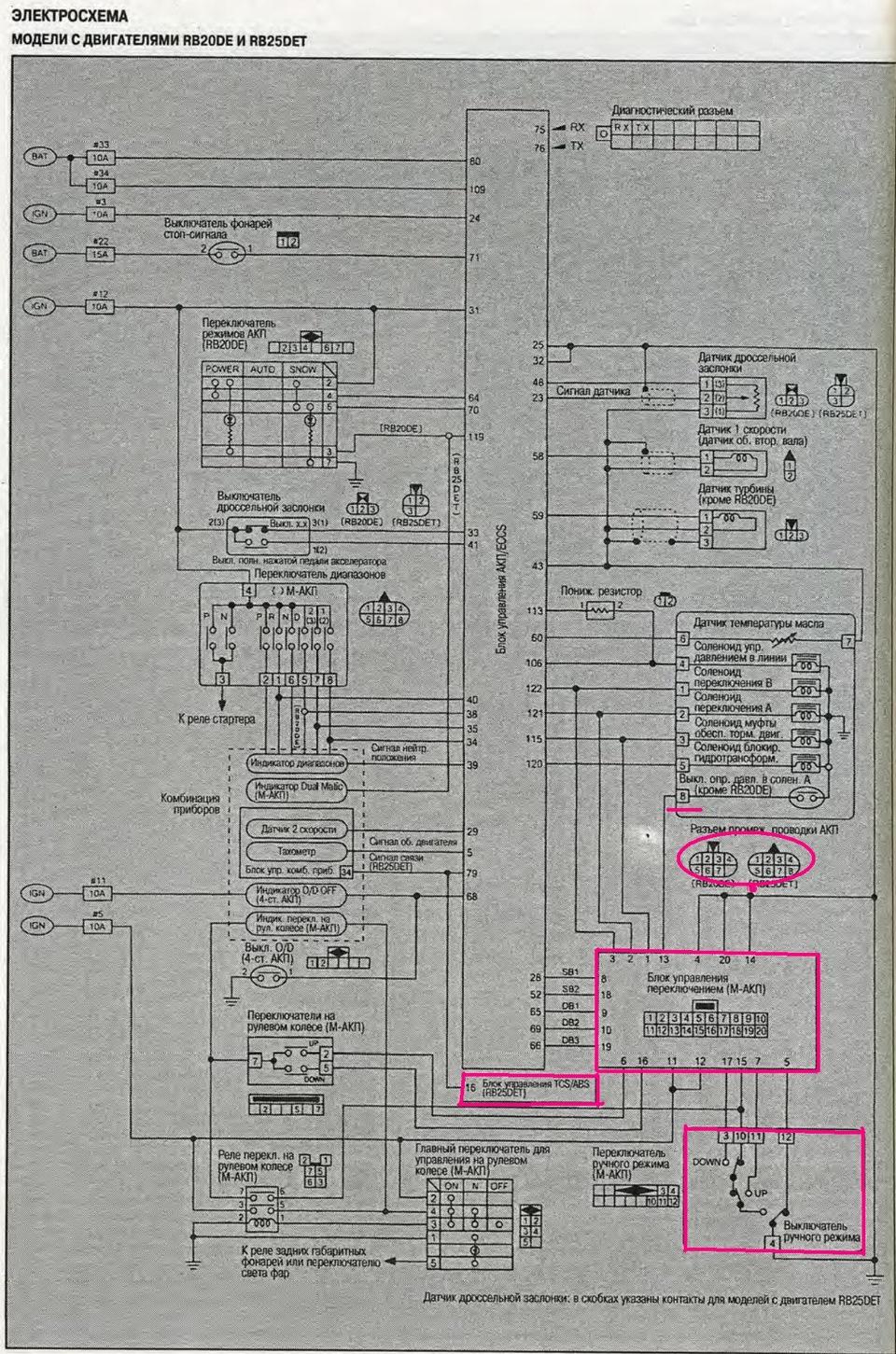 Схема предохранителей nissan sunny b14