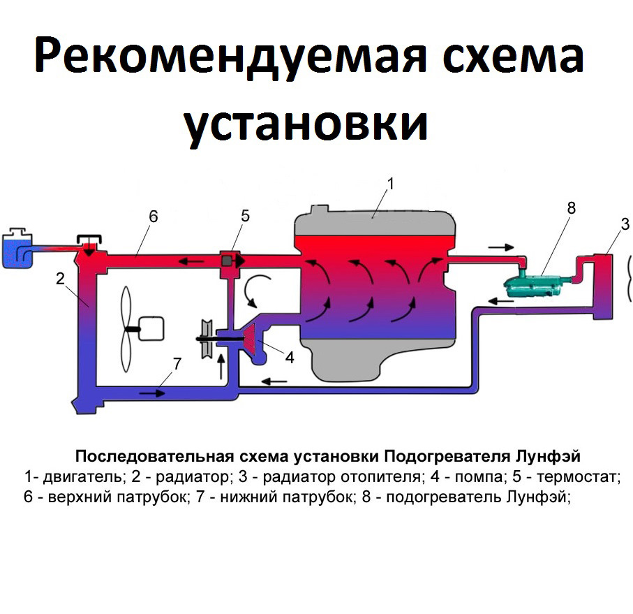 Схема установки подогревателя двигателя 220в фото 281