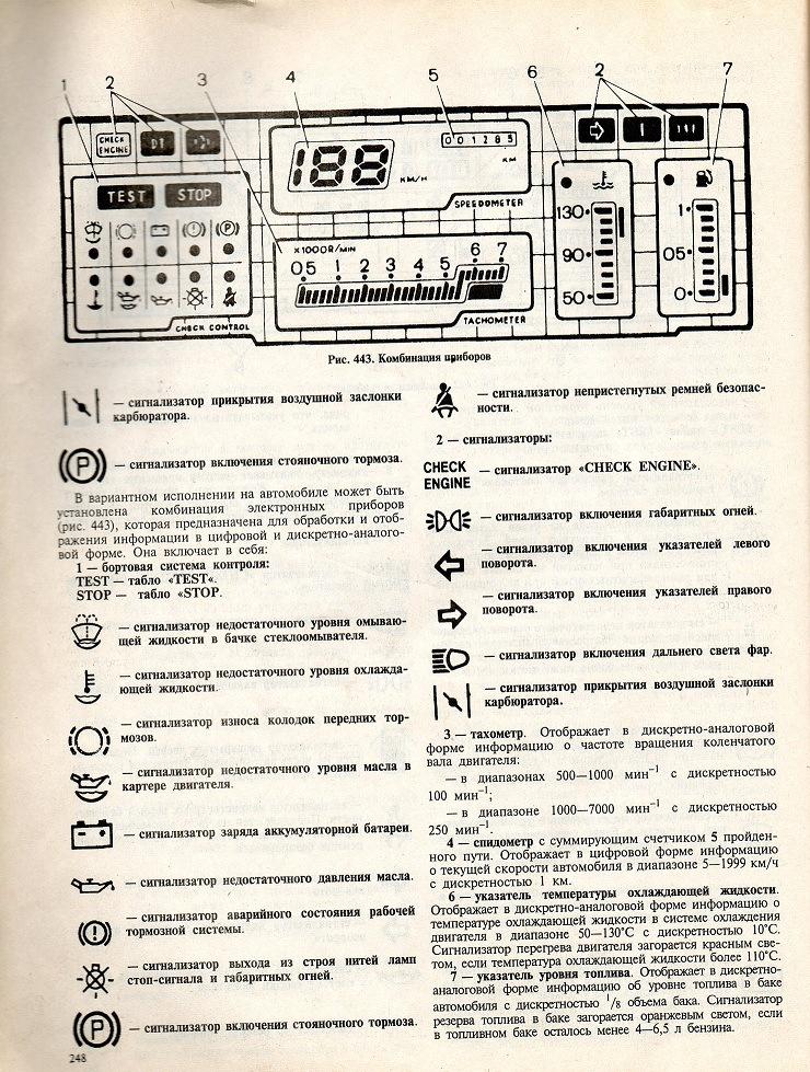 Электронная приборка 2108