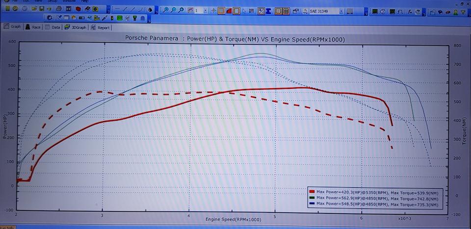 Колесные силы сток и Stage2