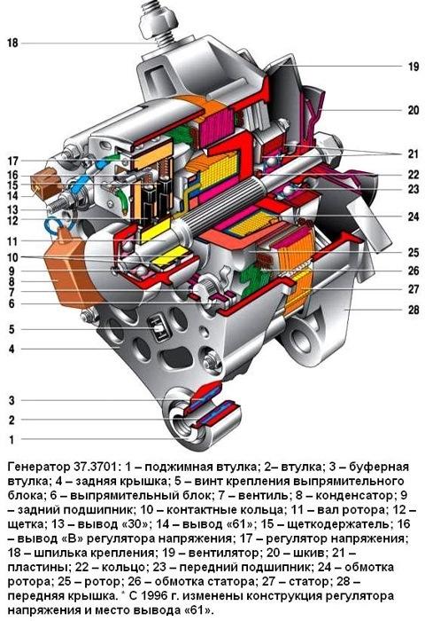 Сборочная схема генератора