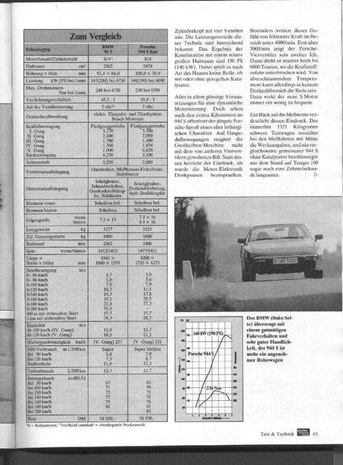 BMW (слева) подкупает хорошими ходовыми качествами и управляемостью,  944S – больше туристический автомобиль