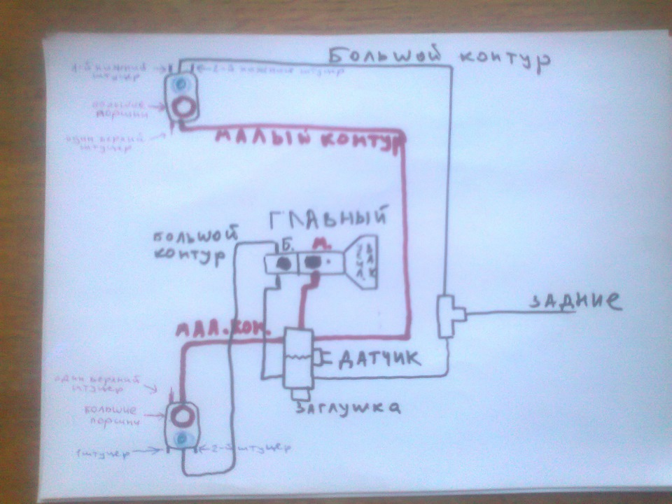 Как произвести прокачку тормозов с АБС (ABS) - АвтоСервисТим