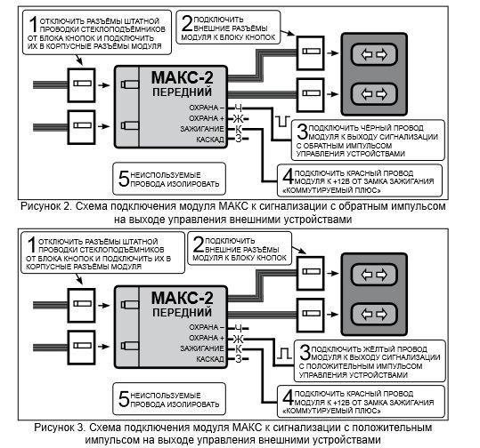 Схема подключения модуля на