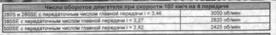 таблица передаточных чисел редукторов мерседес w140