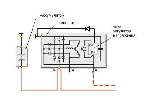 Фото №18 - проверка реле регулятора генератора ВАЗ 2110