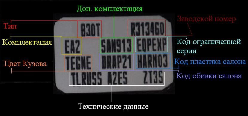 расшифровка овальной таблички renault сlio2