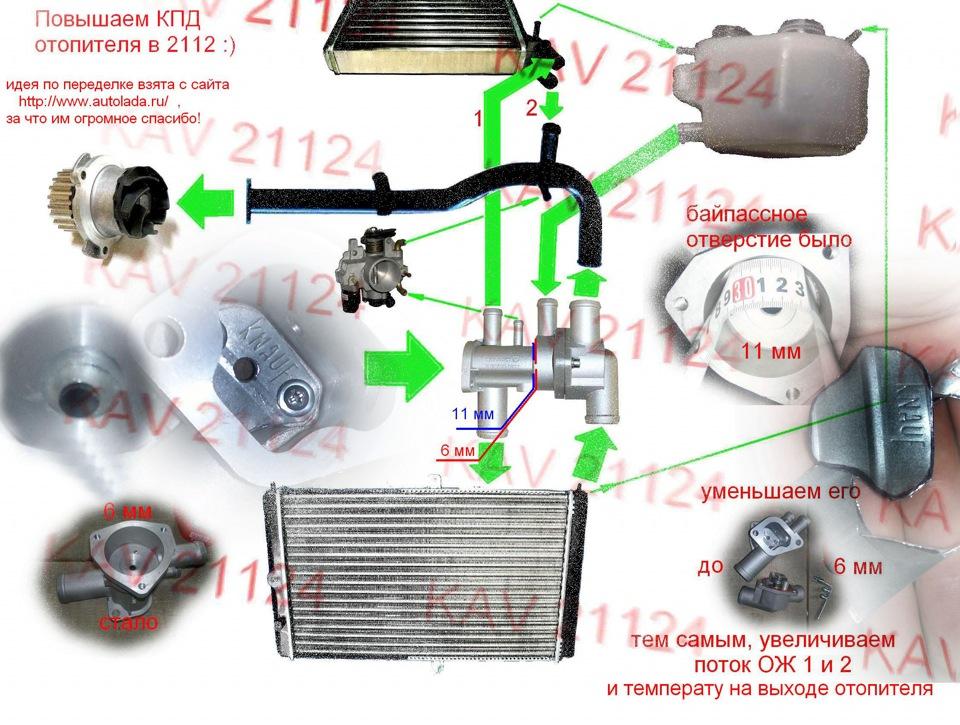 как сделать лучше систему отопления ваз 2109