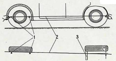 Как сделать схождения своими руками по нитке