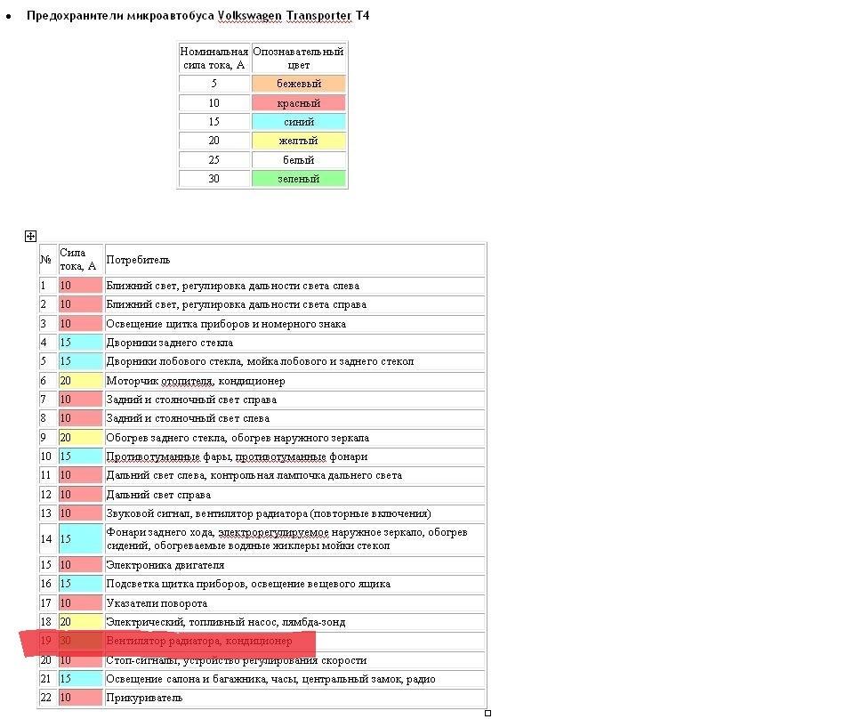 Схема предохранителей фольксваген