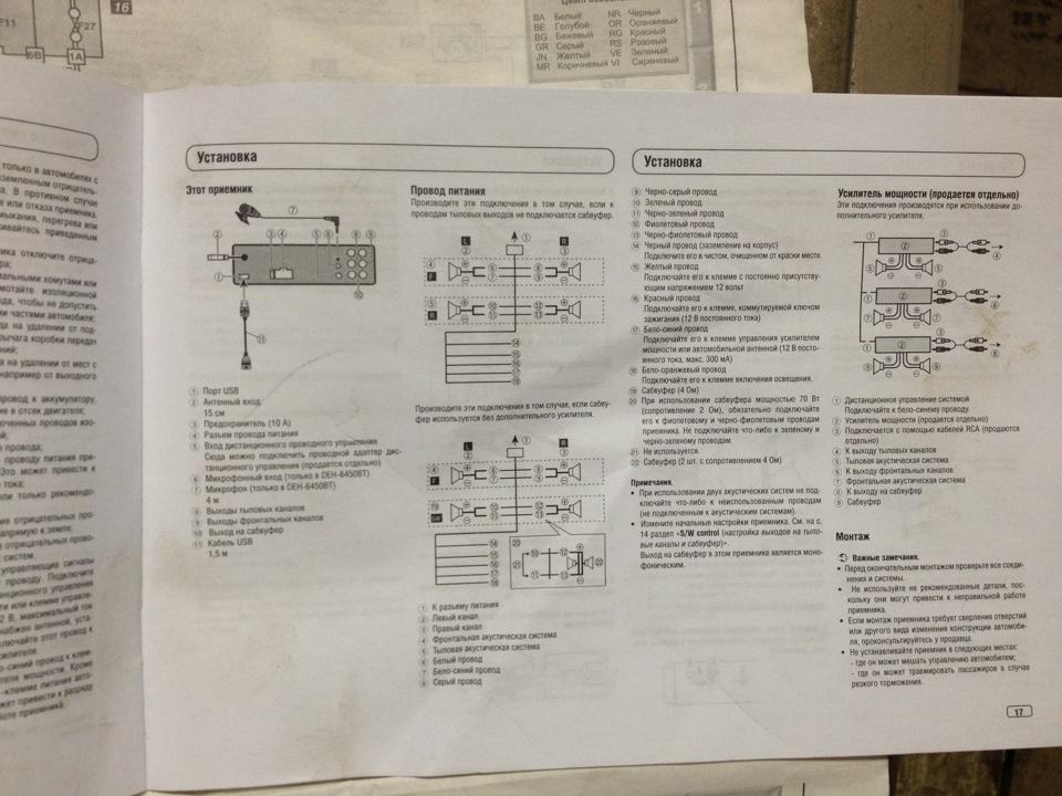 -Схема проводов магнитолы-