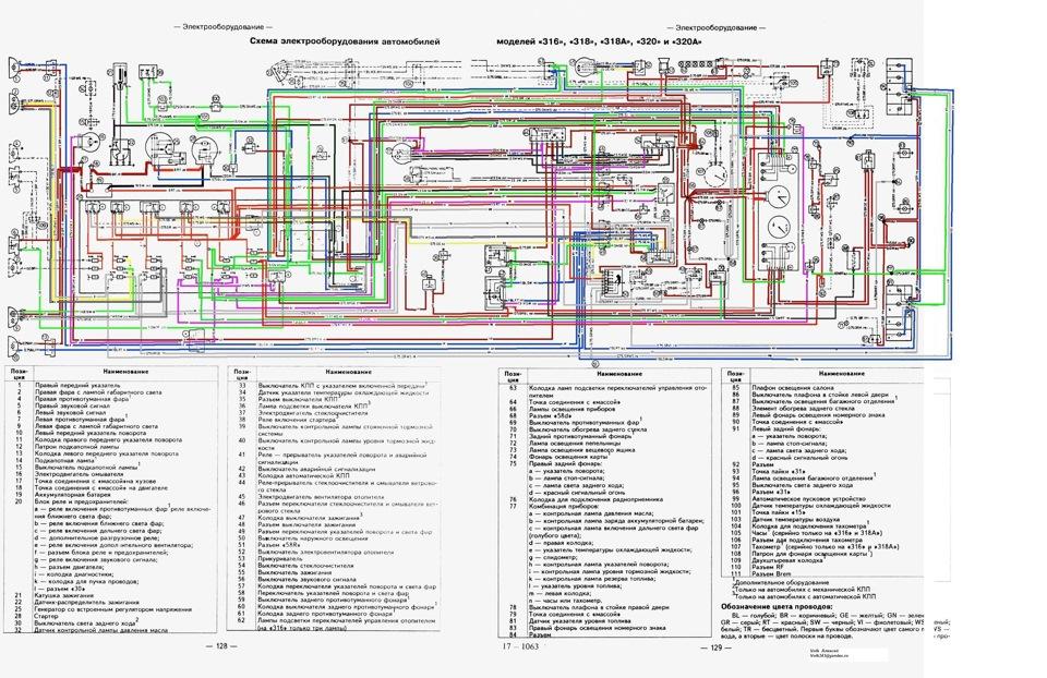 Общая электросхема BMW e36