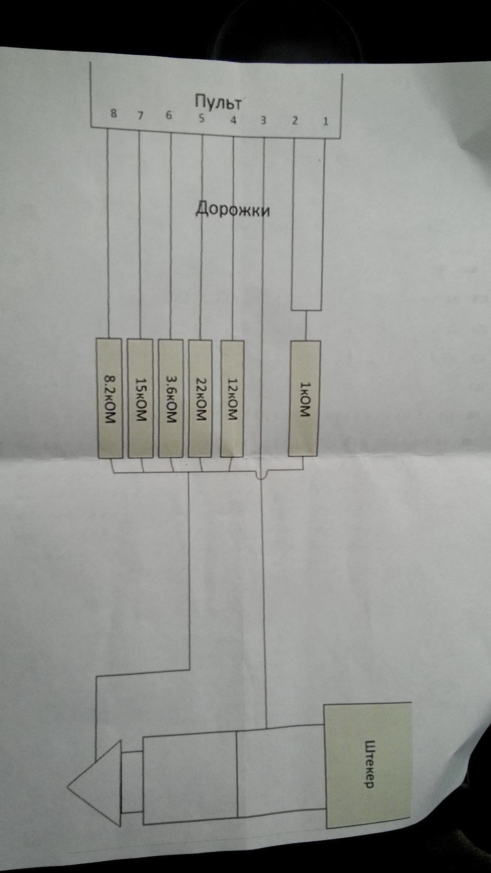 Wiring Diagram For Citroen Berlingo Radio