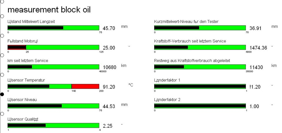 как проверить уровень масла в коробке BMW e46