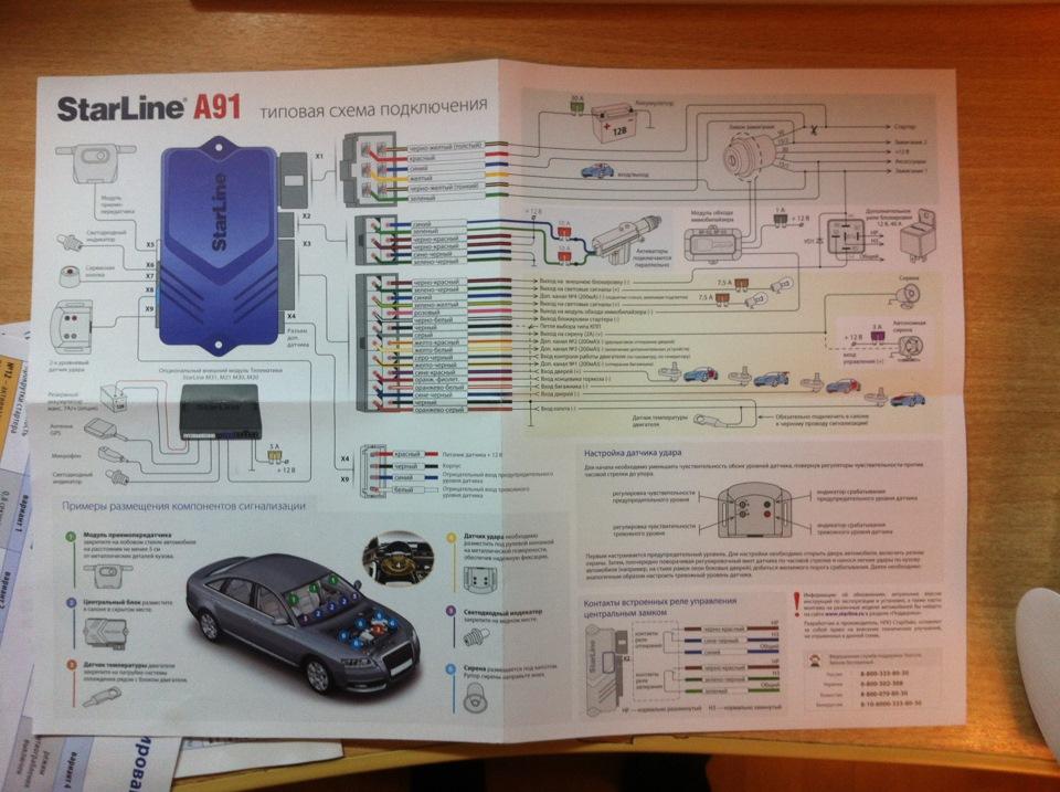 Starline A91 Dialog Инструкция По Установке - фото 4