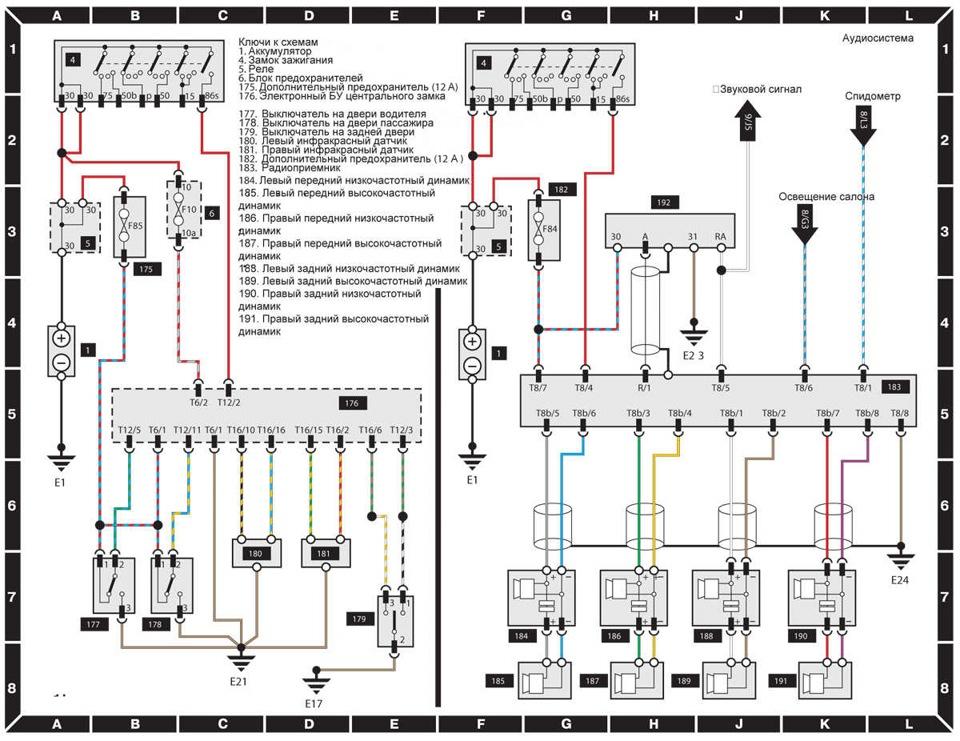 Схема ЦЗ